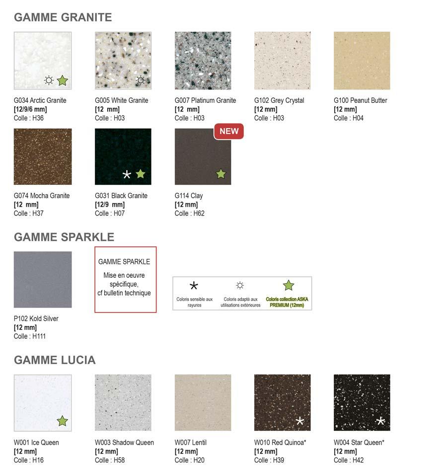 Pierre acrylique - Gamme coloris Hi-Macs